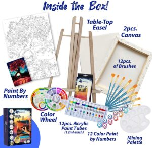 paint kit with brushes
